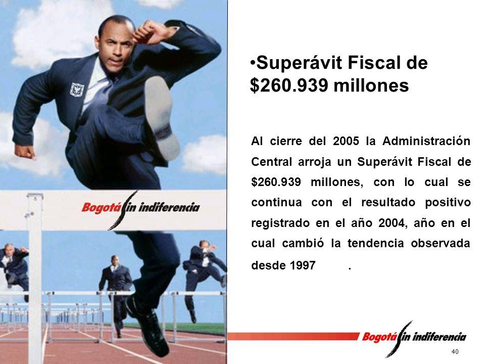 40 Superávit Fiscal de $260.939 millones Al cierre del 2005 la Administración Central arroja un Superávit Fiscal de $260.939 millones, con lo cual se