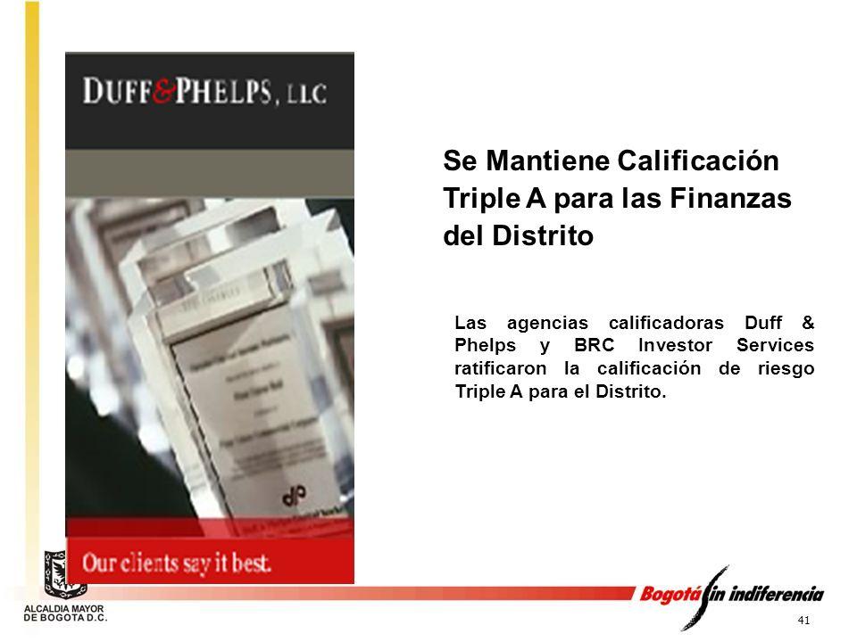 41 Se Mantiene Calificación Triple A para las Finanzas del Distrito Las agencias calificadoras Duff & Phelps y BRC Investor Services ratificaron la ca