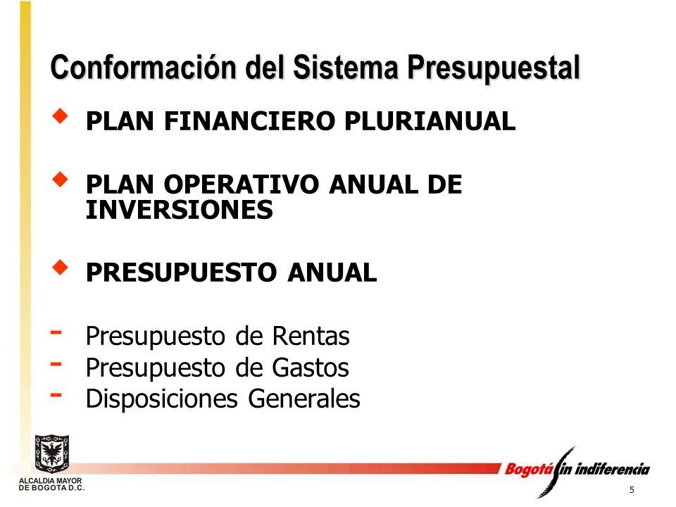 5 PLAN FINANCIERO PLURIANUAL PLAN OPERATIVO ANUAL DE INVERSIONES PRESUPUESTO ANUAL - Presupuesto de Rentas - Presupuesto de Gastos - Disposiciones Gen