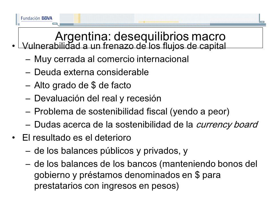 Argentina: desequilibrios macro Vulnerabilidad a un frenazo de los flujos de capital –Muy cerrada al comercio internacional –Deuda externa considerable –Alto grado de $ de facto –Devaluación del real y recesión –Problema de sostenibilidad fiscal (yendo a peor) –Dudas acerca de la sostenibilidad de la currency board El resultado es el deterioro –de los balances públicos y privados, y –de los balances de los bancos (manteniendo bonos del gobierno y préstamos denominados en $ para prestatarios con ingresos en pesos)