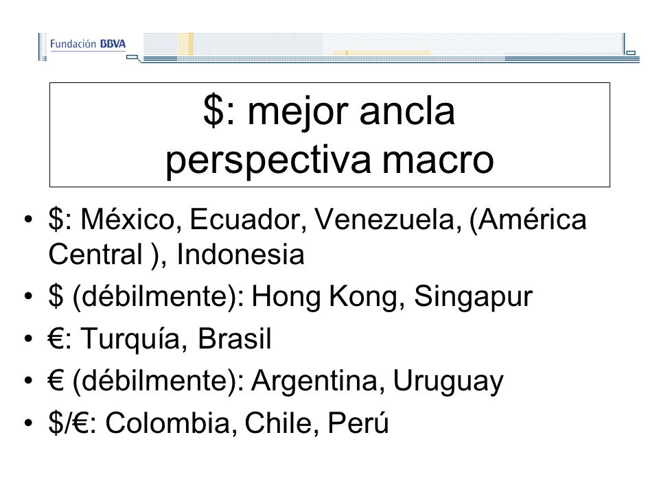 $: mejor ancla perspectiva macro $: México, Ecuador, Venezuela, (América Central ), Indonesia $ (débilmente): Hong Kong, Singapur : Turquía, Brasil (débilmente): Argentina, Uruguay $/: Colombia, Chile, Perú