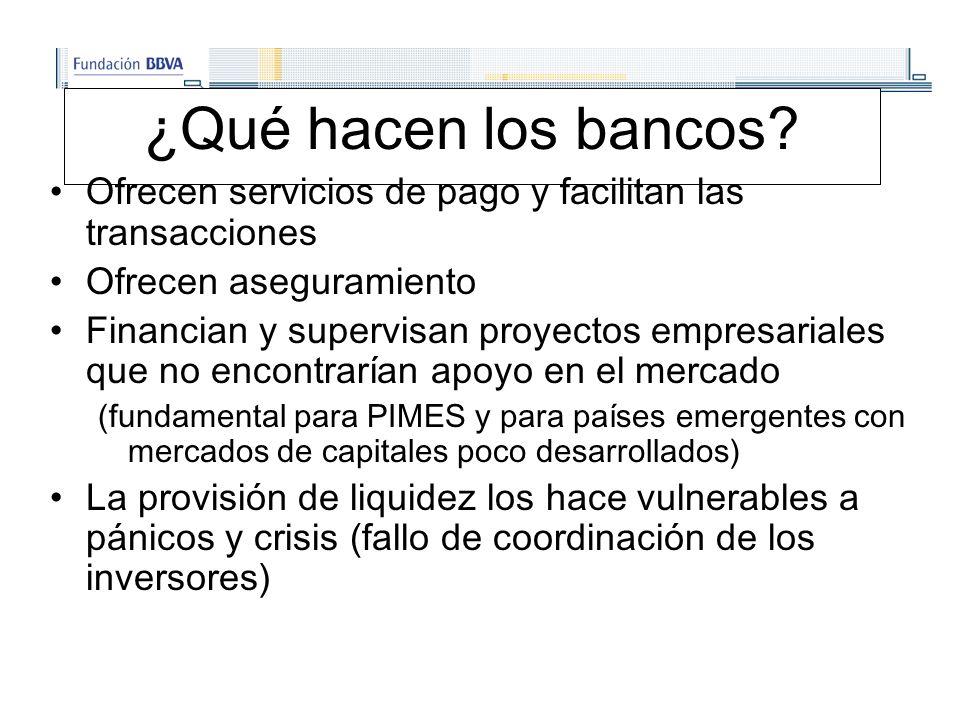 ¿Qué hacen los bancos.