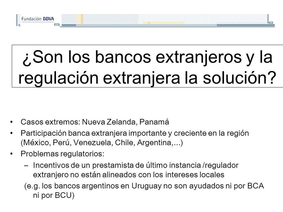 ¿Son los bancos extranjeros y la regulación extranjera la solución.