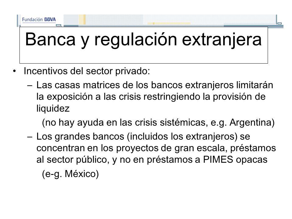 Banca y regulación extranjera Incentivos del sector privado: –Las casas matrices de los bancos extranjeros limitarán la exposición a las crisis restringiendo la provisión de liquidez (no hay ayuda en las crisis sistémicas, e.g.