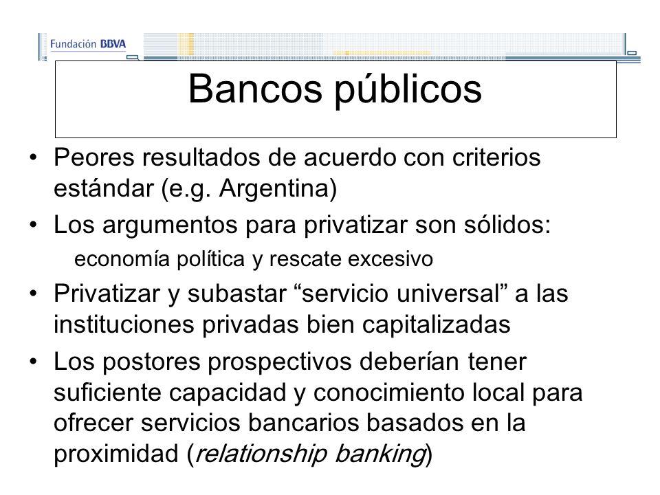 Bancos públicos Peores resultados de acuerdo con criterios estándar (e.g.