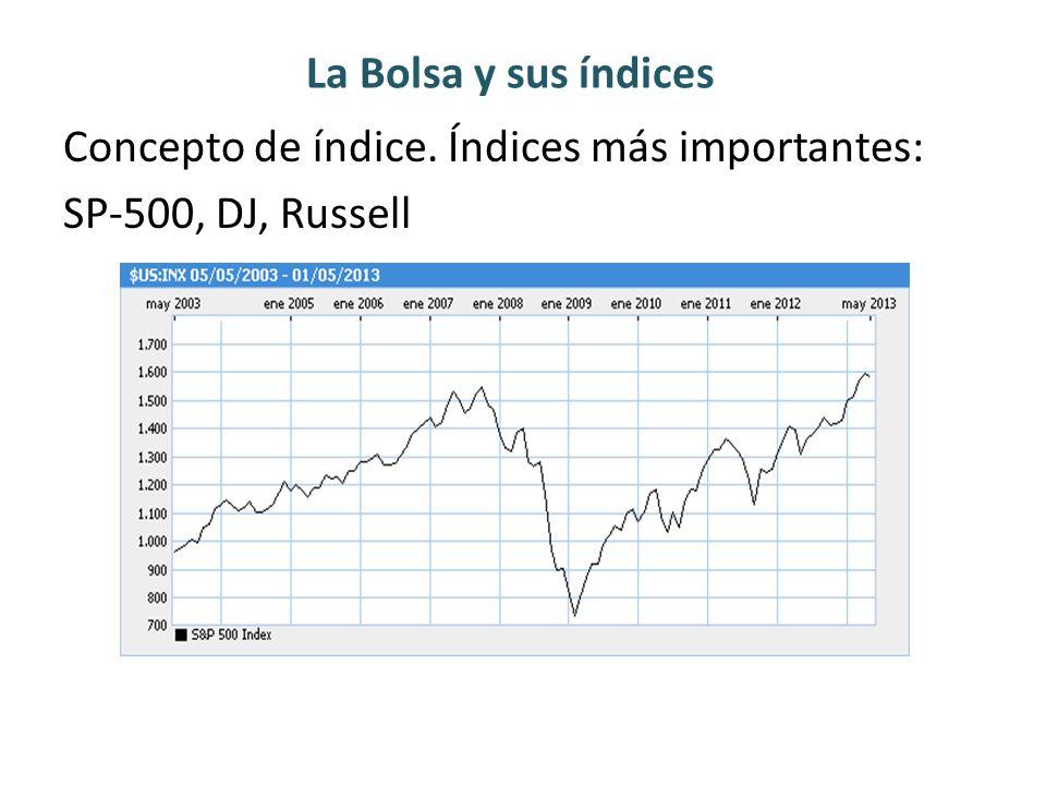 2008 Estallido de la crisis española.