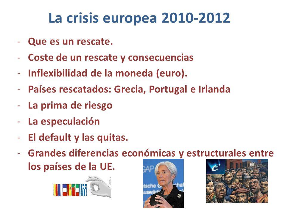 La crisis europea 2010-2012 -Que es un rescate. -Coste de un rescate y consecuencias -Inflexibilidad de la moneda (euro). -Países rescatados: Grecia,