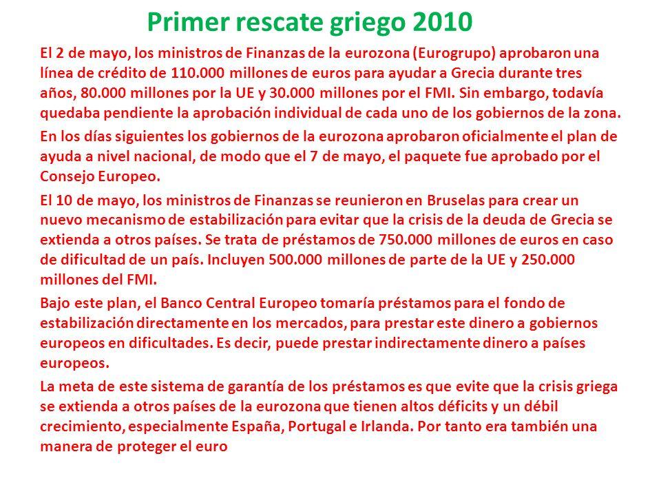 Primer rescate griego 2010 El 2 de mayo, los ministros de Finanzas de la eurozona (Eurogrupo) aprobaron una línea de crédito de 110.000 millones de eu