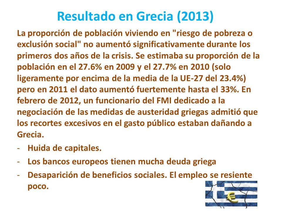 Resultado en Grecia (2013) La proporción de población viviendo en