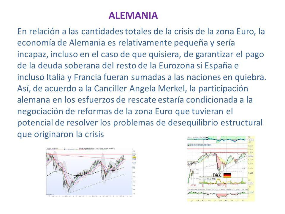 ALEMANIA En relación a las cantidades totales de la crisis de la zona Euro, la economía de Alemania es relativamente pequeña y sería incapaz, incluso