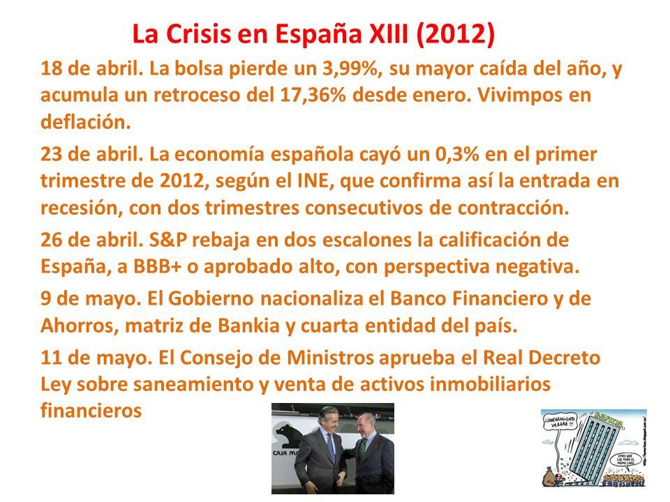 La Crisis en España XIII (2012) 18 de abril. La bolsa pierde un 3,99%, su mayor caída del año, y acumula un retroceso del 17,36% desde enero. Vivimpos
