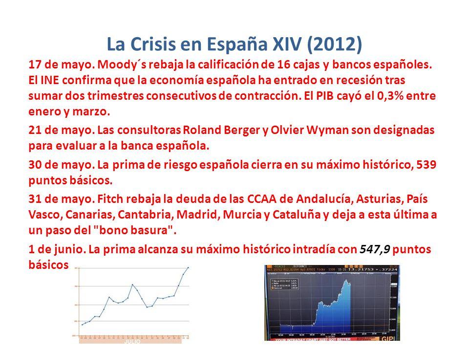 La Crisis en España XIV (2012) 17 de mayo. Moody´s rebaja la calificación de 16 cajas y bancos españoles. El INE confirma que la economía española ha