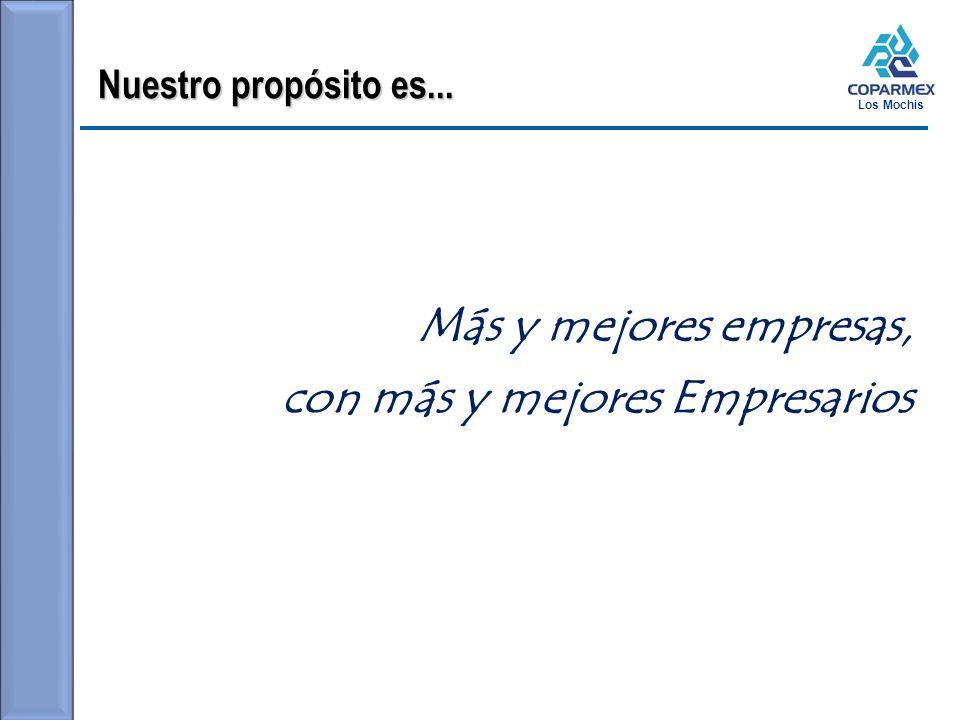 Los Mochis Más y mejores empresas, con más y mejores Empresarios Nuestro propósito es...