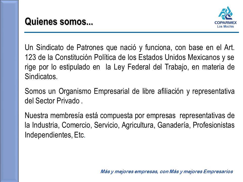 Los Mochis Más y mejores empresas, con Más y mejores Empresarios Fundado el 27 de Junio de 1966 en la ciudad de Los Mochis, Sinaloa, siendo su primer Presidente el Sr.