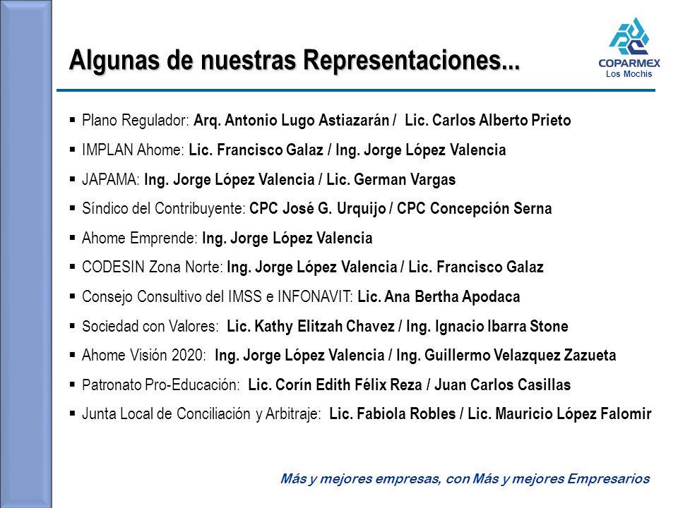 Los Mochis Selección y Reclutamiento de Personal: Reclutamiento de Personal Entrevistas Selección de personal Referencias laborales y personales.