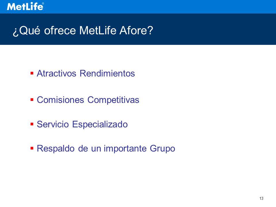 13 Atractivos Rendimientos Comisiones Competitivas Servicio Especializado Respaldo de un importante Grupo ¿Qué ofrece MetLife Afore?