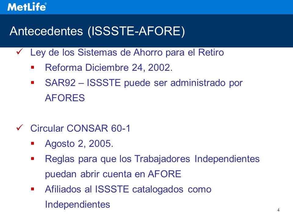 4 Antecedentes (ISSSTE-AFORE) Ley de los Sistemas de Ahorro para el Retiro Reforma Diciembre 24, 2002.