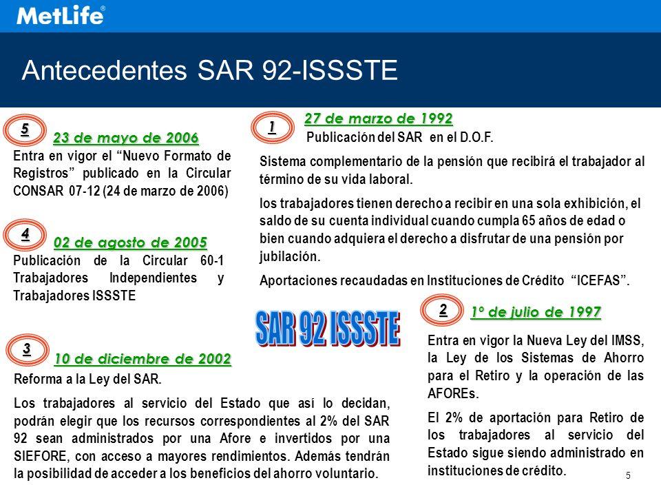 5 Publicación del SAR en el D.O.F.