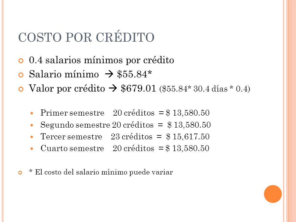 COSTO POR CRÉDITO 0.4 salarios mínimos por crédito Salario mínimo $55.84* Valor por crédito $679.01 ($55.84* 30.4 días * 0.4) Primer semestre 20 créditos = $ 13,580.50 Segundo semestre 20 créditos = $ 13,580.50 Tercer semestre 23 créditos = $ 15,617.50 Cuarto semestre 20 créditos = $ 13,580.50 * El costo del salario mínimo puede variar