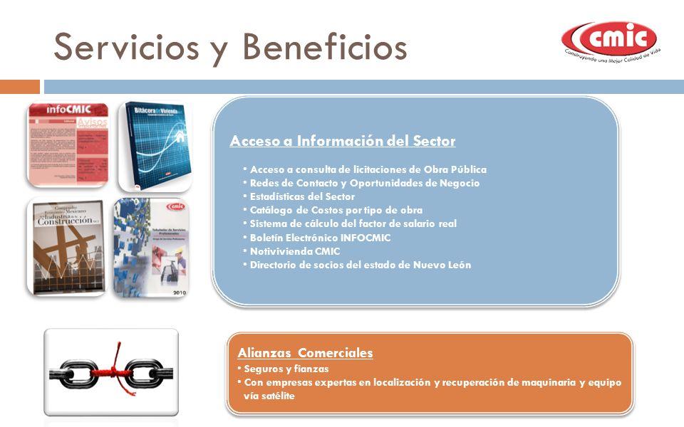 Servicios y Beneficios Acceso a Información del Sector Acceso a consulta de licitaciones de Obra Pública Redes de Contacto y Oportunidades de Negocio
