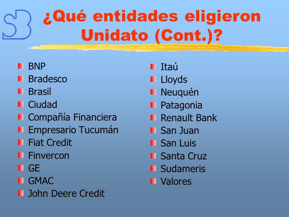 BNP Bradesco Brasil Ciudad Compañía Financiera Empresario Tucumán Fiat Credit Finvercon GE GMAC John Deere Credit ¿Qué entidades eligieron Unidato (Co