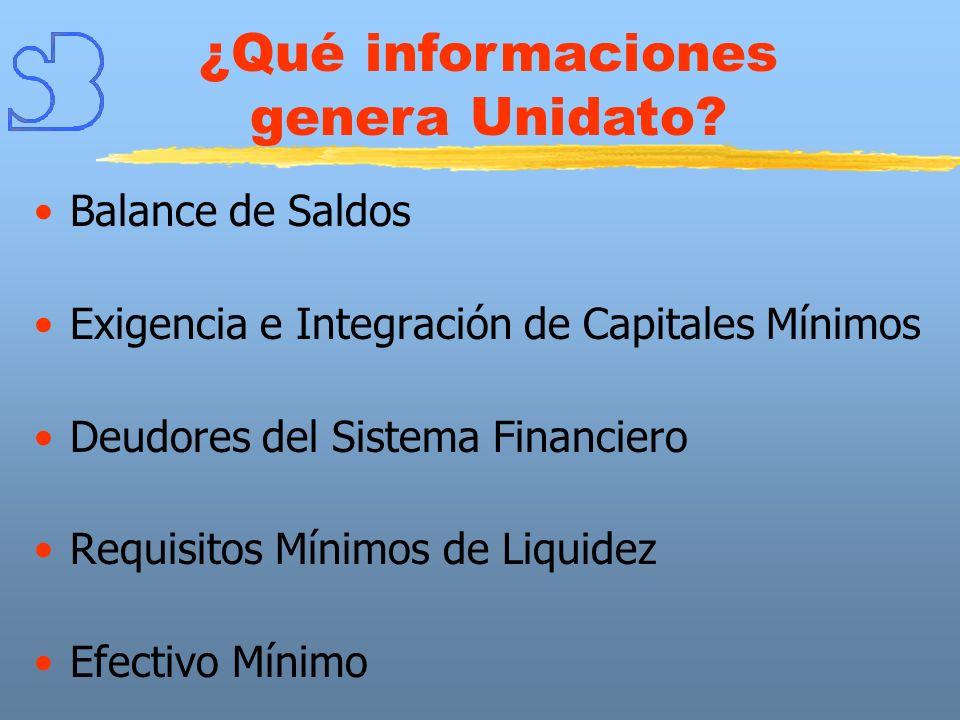 Balance de Saldos Exigencia e Integración de Capitales Mínimos Deudores del Sistema Financiero Requisitos Mínimos de Liquidez Efectivo Mínimo ¿Qué inf