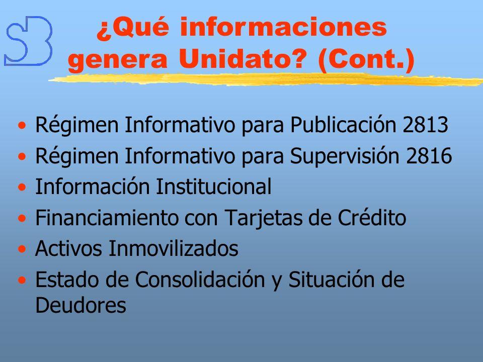 Régimen Informativo para Publicación 2813 Régimen Informativo para Supervisión 2816 Información Institucional Financiamiento con Tarjetas de Crédito A