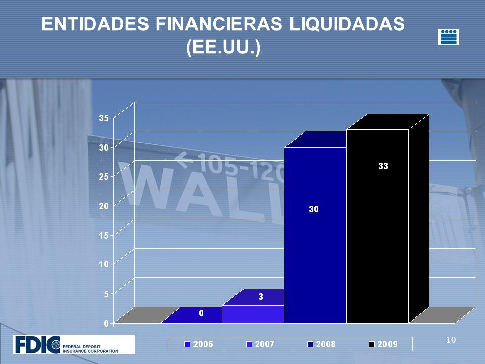 10 ENTIDADES FINANCIERAS LIQUIDADAS (EE.UU.)