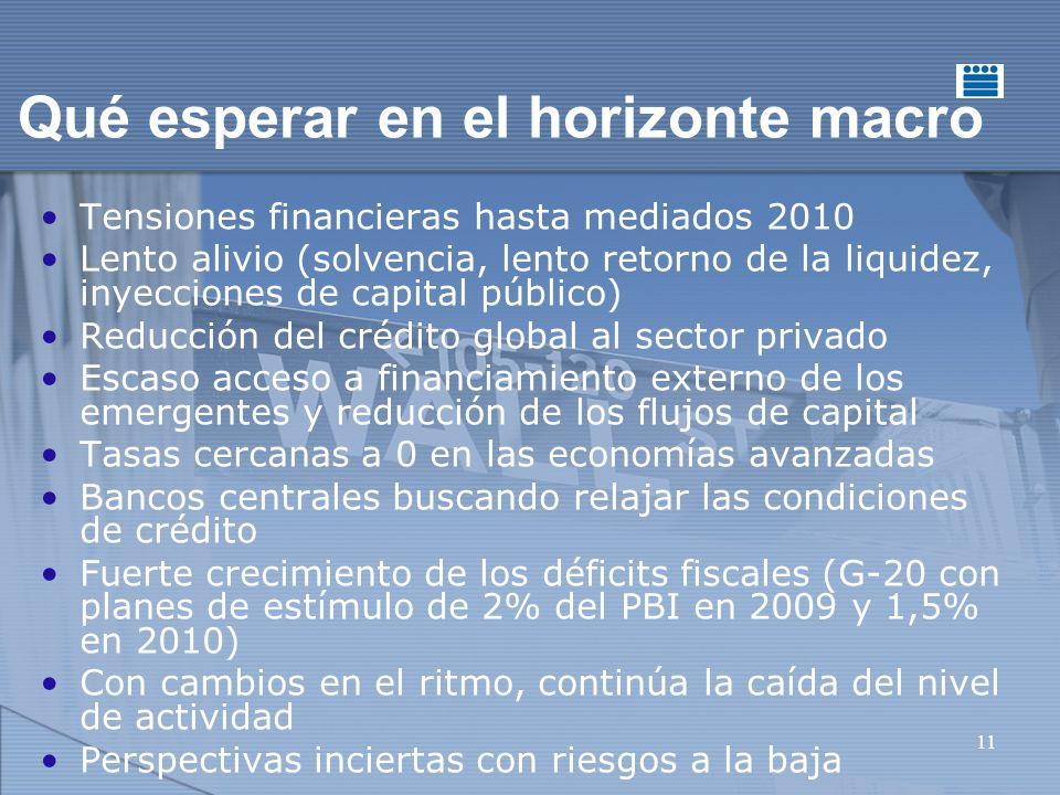 11 Qué esperar en el horizonte macro Tensiones financieras hasta mediados 2010 Lento alivio (solvencia, lento retorno de la liquidez, inyecciones de capital público) Reducción del crédito global al sector privado Escaso acceso a financiamiento externo de los emergentes y reducción de los flujos de capital Tasas cercanas a 0 en las economías avanzadas Bancos centrales buscando relajar las condiciones de crédito Fuerte crecimiento de los déficits fiscales (G-20 con planes de estímulo de 2% del PBI en 2009 y 1,5% en 2010) Con cambios en el ritmo, continúa la caída del nivel de actividad Perspectivas inciertas con riesgos a la baja