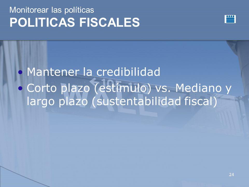 24 Monitorear las políticas POLITICAS FISCALES Mantener la credibilidad Corto plazo (estímulo) vs.