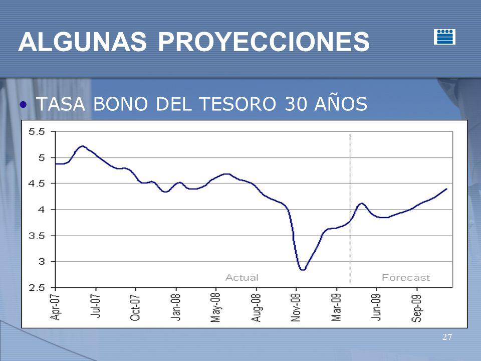 27 ALGUNAS PROYECCIONES TASA BONO DEL TESORO 30 AÑOS