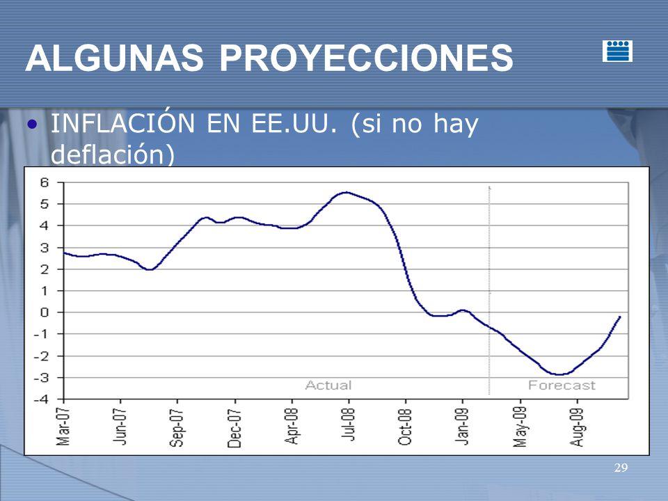 29 ALGUNAS PROYECCIONES INFLACIÓN EN EE.UU. (si no hay deflación)