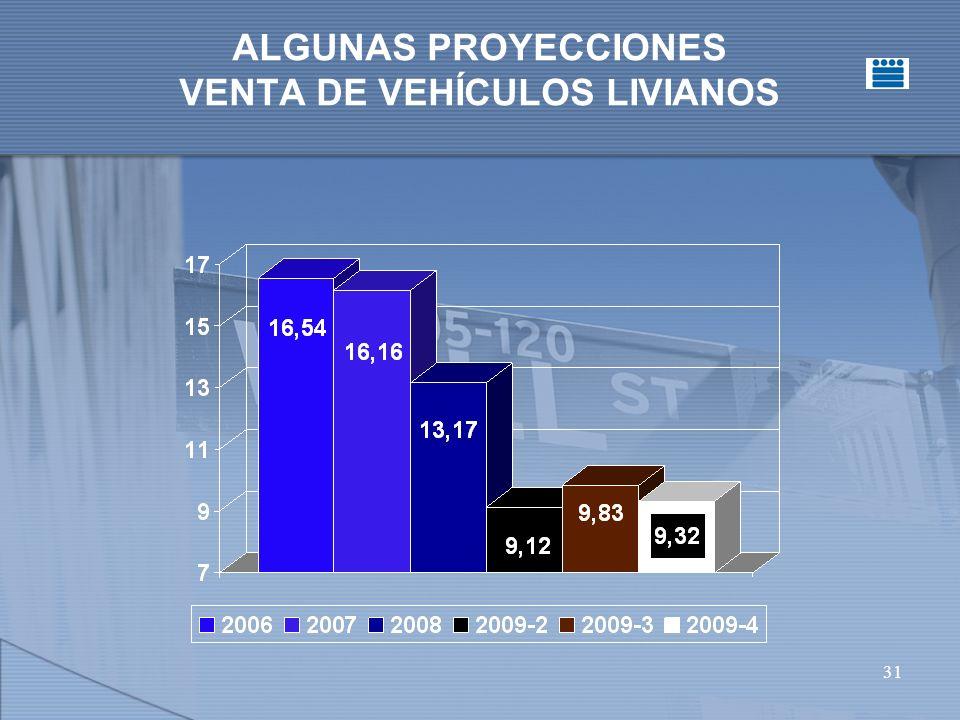 31 ALGUNAS PROYECCIONES VENTA DE VEHÍCULOS LIVIANOS