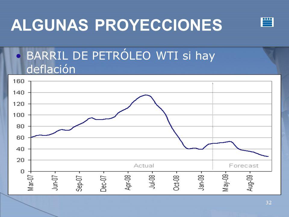 32 ALGUNAS PROYECCIONES BARRIL DE PETRÓLEO WTI si hay deflación