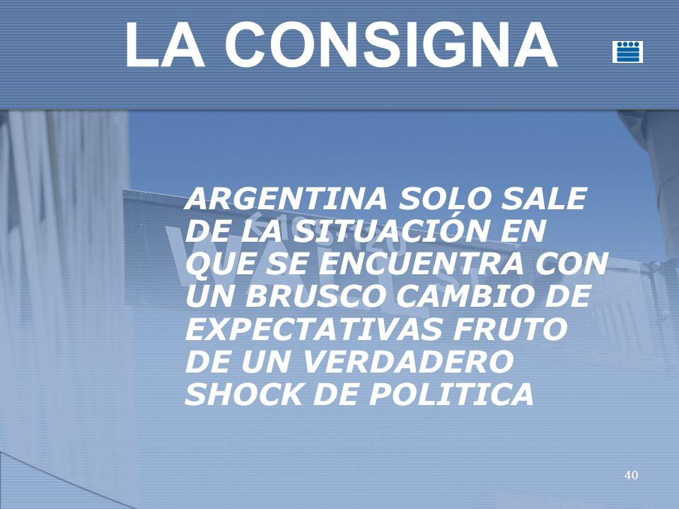 40 LA CONSIGNA ARGENTINA SOLO SALE DE LA SITUACIÓN EN QUE SE ENCUENTRA CON UN BRUSCO CAMBIO DE EXPECTATIVAS FRUTO DE UN VERDADERO SHOCK DE POLITICA