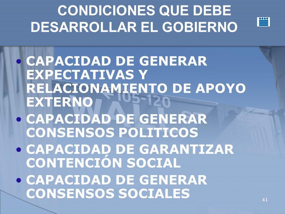 41 CONDICIONES QUE DEBE DESARROLLAR EL GOBIERNO CAPACIDAD DE GENERAR EXPECTATIVAS Y RELACIONAMIENTO DE APOYO EXTERNO CAPACIDAD DE GENERAR CONSENSOS POLITICOS CAPACIDAD DE GARANTIZAR CONTENCIÓN SOCIAL CAPACIDAD DE GENERAR CONSENSOS SOCIALES