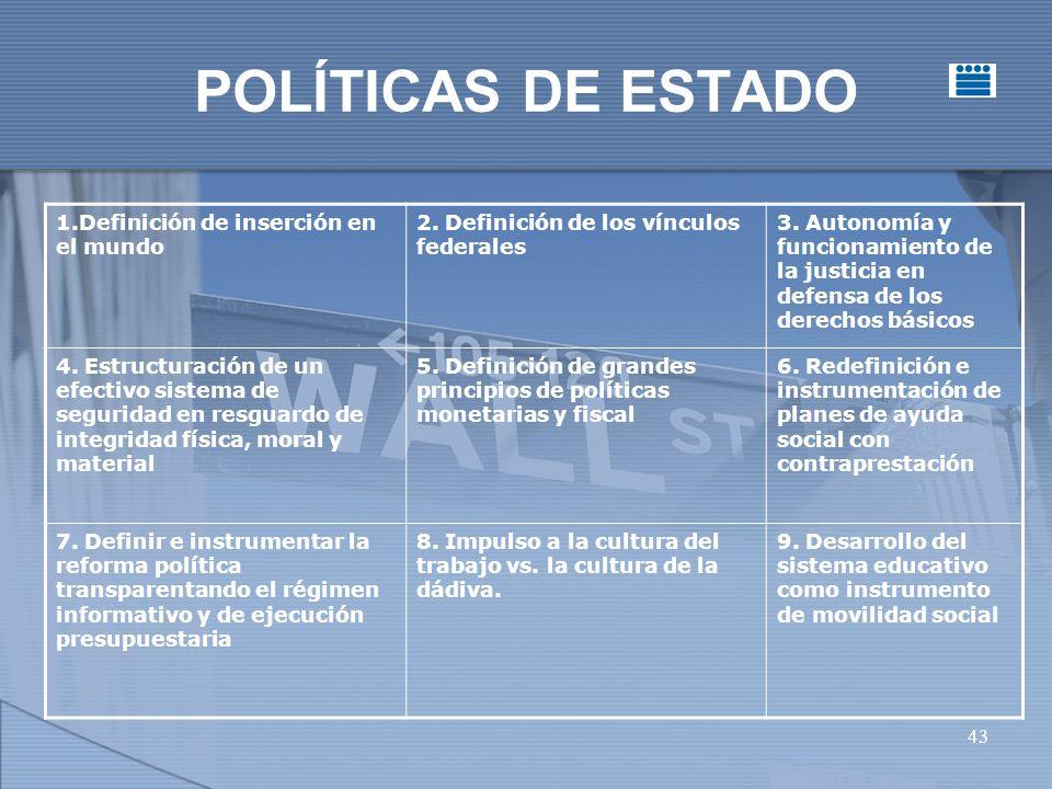 43 POLÍTICAS DE ESTADO 1.Definición de inserción en el mundo 2.