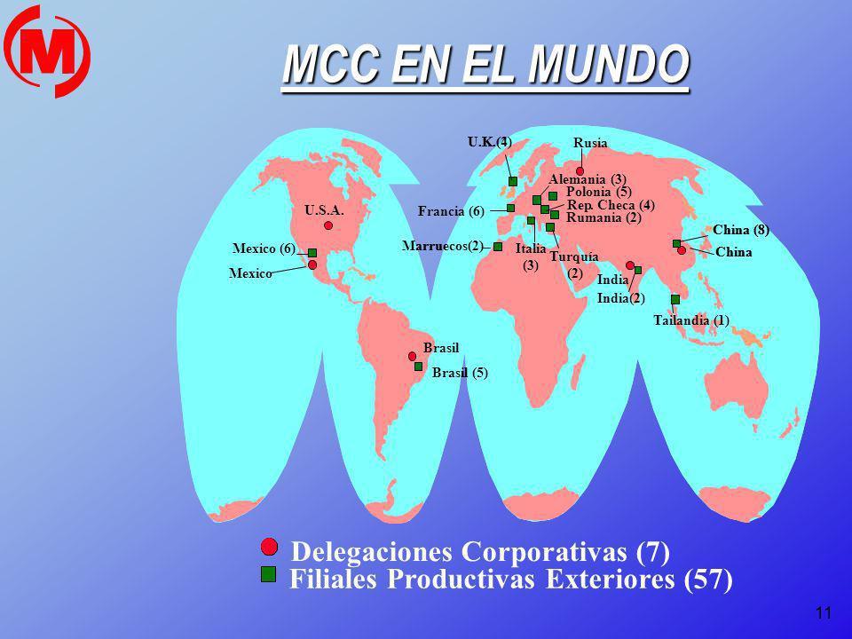11 MCC EN EL MUNDO