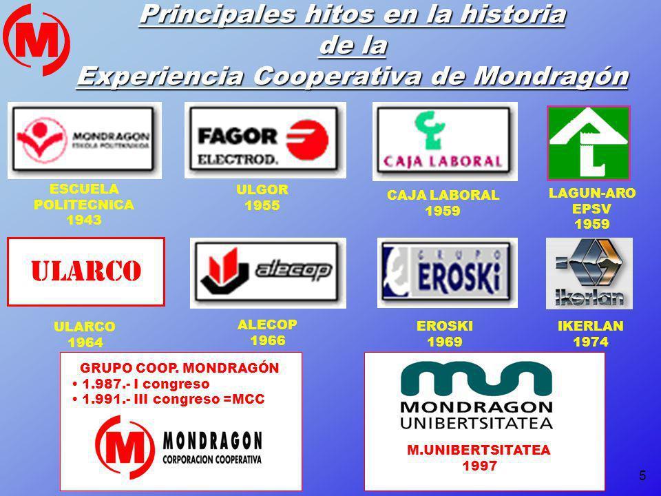 6 NÚMERO DE COOPERATIVAS QUE COMPONEN MCC INDUSTRIALES 87 CRÉDITO 1 CONSUMO 1 AGRÍCOLAS 4 EDUCACIÓN 8 INVESTIGACIÓN 11 SERVICIOS (Consultoría, Ingenierías....) 8 TOTAL120 cooperativas