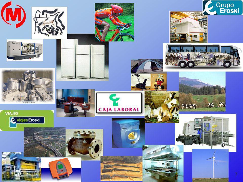 18 CENTROS de INVESTIGACIÓN MIK conocimiento + gestión IDEKO máquina herramienta M.T.C.