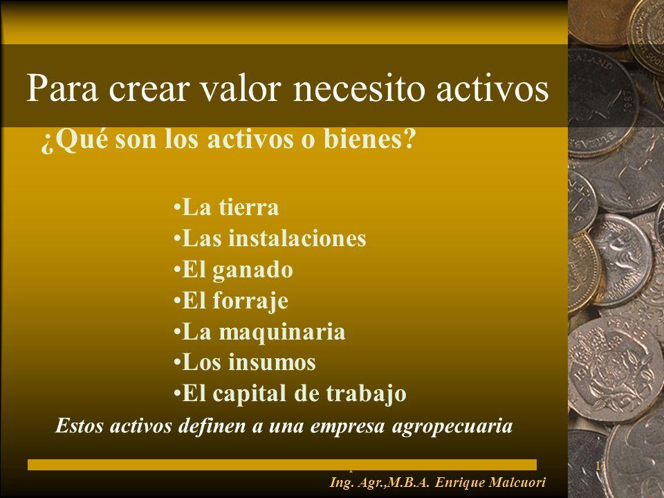 FuturesFred Thompson11 Para crear valor necesito activos ¿Qué son los activos o bienes.