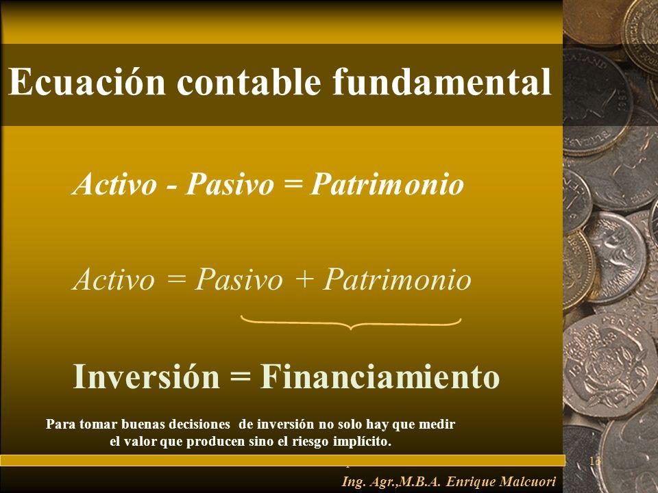 FuturesFred Thompson13 Ecuación contable fundamental Activo - Pasivo = Patrimonio Activo = Pasivo + Patrimonio Inversión = Financiamiento Ing.