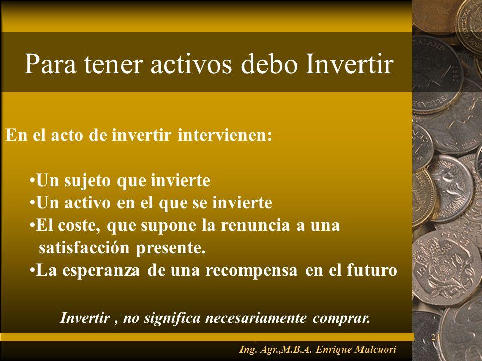 FuturesFred Thompson21 Para tener activos debo Invertir En el acto de invertir intervienen: Un sujeto que invierte Un activo en el que se invierte El coste, que supone la renuncia a una satisfacción presente.