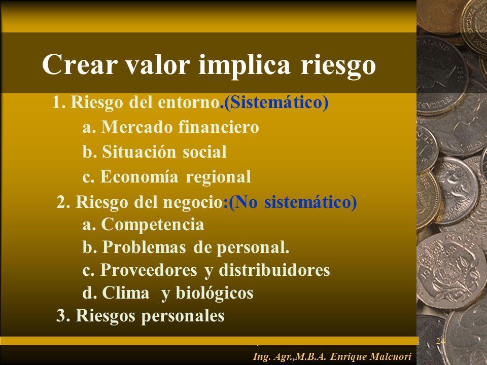FuturesFred Thompson24 Crear valor implica riesgo 1.