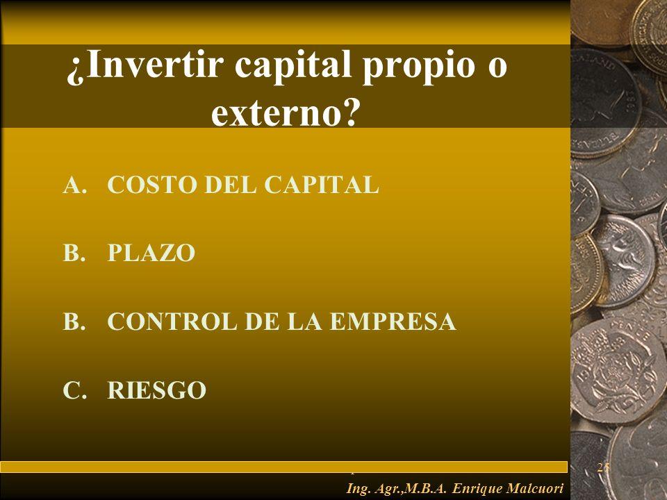 FuturesFred Thompson25 ¿Invertir capital propio o externo.
