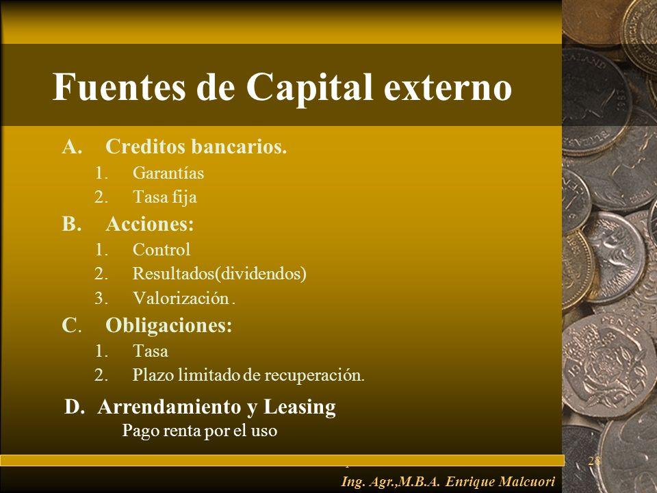 FuturesFred Thompson28 Fuentes de Capital externo A.Creditos bancarios.