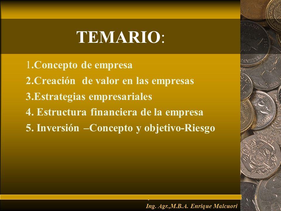 FuturesFred Thompson3 TEMARIO: 1.Concepto de empresa 2.Creación de valor en las empresas 3.Estrategias empresariales 4.