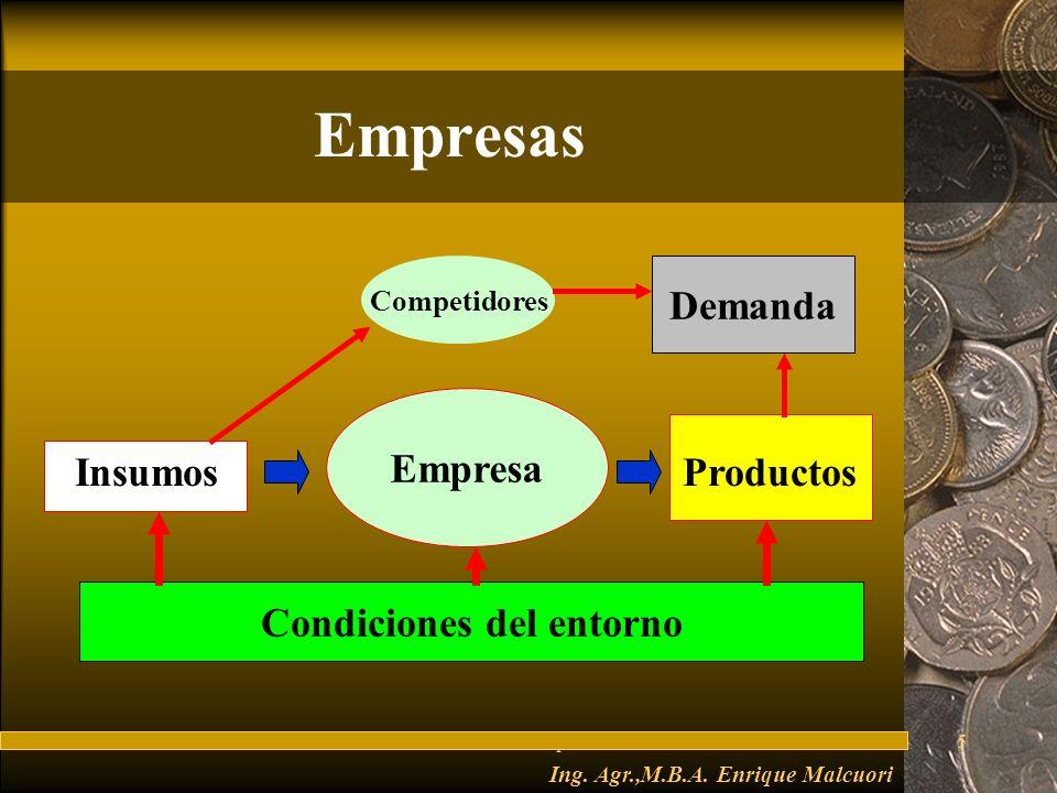 FuturesFred Thompson5 Empresas Ing.Agr.,M.B.A.