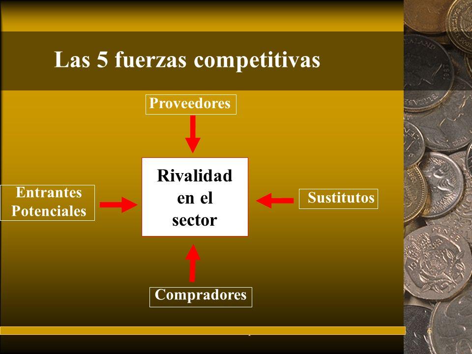 FuturesFred Thompson6 Rivalidad en el sector Proveedores Entrantes Potenciales Sustitutos Compradores Las 5 fuerzas competitivas