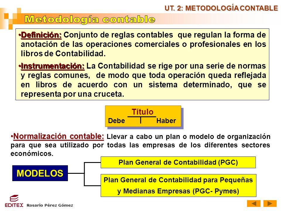 UT. 2: METODOLOGÍA CONTABLE Definición:Definición: Conjunto de reglas contables que regulan la forma de anotación de las operaciones comerciales o pro